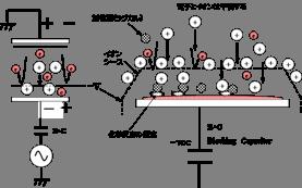 図8-イオンシース